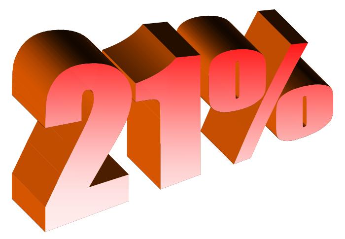 21% directe korting