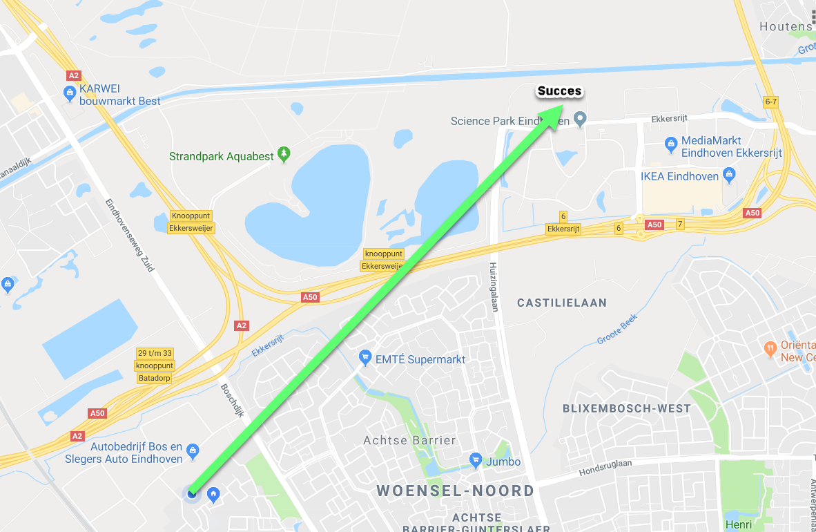 Strategie route naar Succes maps